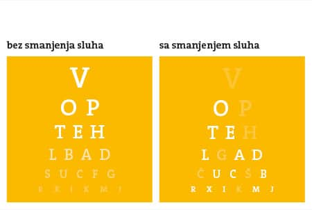 Slika ispitivanja vida kao objašnjenje za gubitak sluha